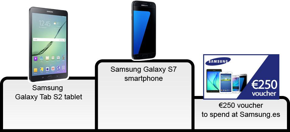 Samsung Galaxy Tab S2 tablet- Galaxy S7 smartphone- €250 voucher to spend at Samsung.es