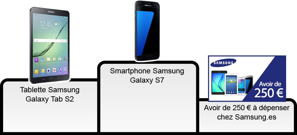 Tablette Samsung Galaxy Tab 32- Smartphone Samsung Galaxy S7 - Avoir de 250 € à dépenser chez Samsung.es